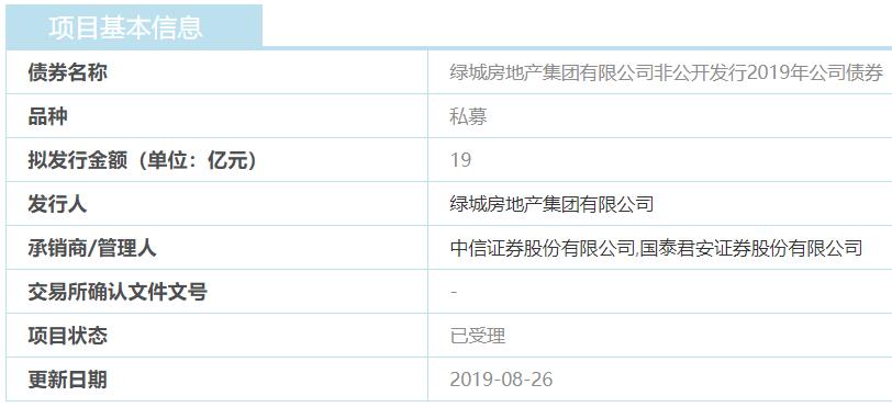 绿城集团:19亿元公司债券已获上交所受理-中国网地产