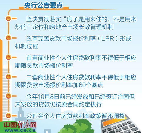 央行房贷新规解读:保持个人住房贷款利率基本稳定-中国网地产