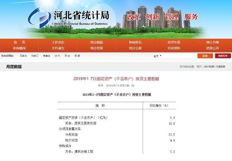 前7个月河北省第三产业固定资产投资同比增长11.7%-中国网地产