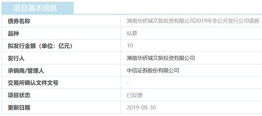 湖南华侨城:10亿元公司债券已获上交所反馈-中国网地产