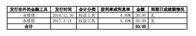 半年报|首开股份:城市复兴背后  资金沉淀太长-中国网地产
