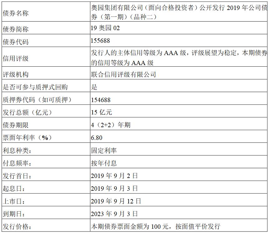 奥园集团:15亿元公司债券将于上交所上市 票面利率6.80%-中国网地产