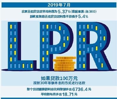 国庆后实施新政 北京首套房贷款利率不得低于5.4%-中国网地产