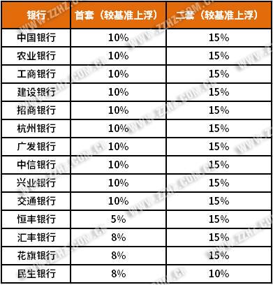 """""""LPR""""新政要来了 多个城市二手房停贷 杭城房贷利率怎么样?-中国网地产"""