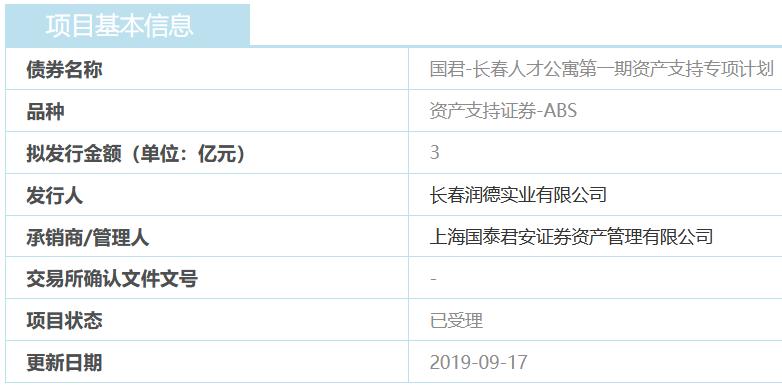 长春润德实业:3亿元人才公寓资产专项证券获上交所受理-中国网地产