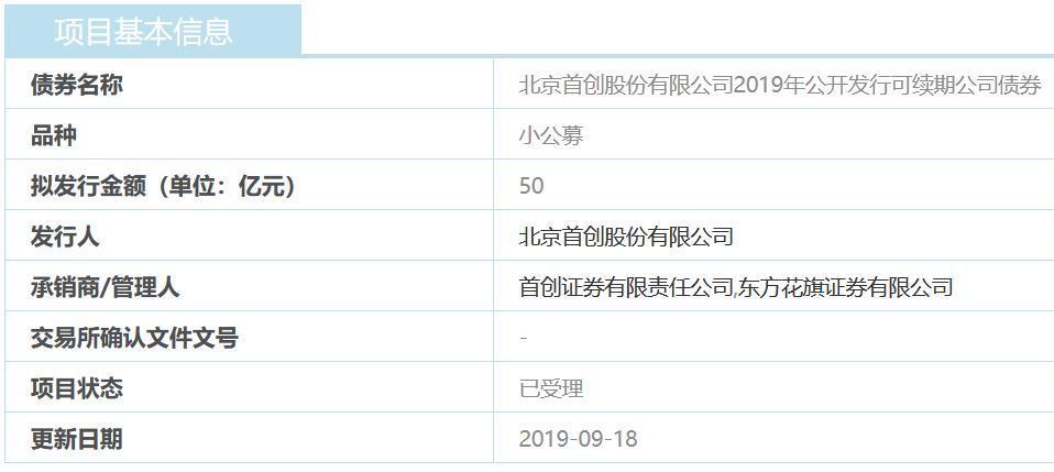 首创股份:50亿元可续期公司债券已获上交所受理-中国网地产