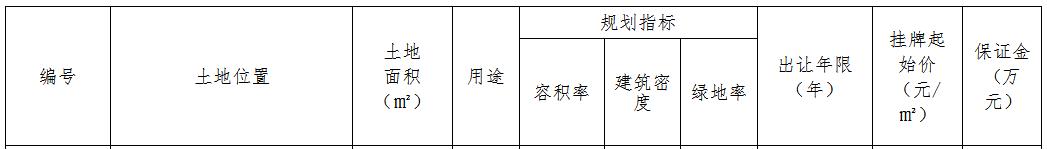 卓越9.14亿元竞得浙江嘉兴一宗宅地 溢价率0.14%-中国网地产