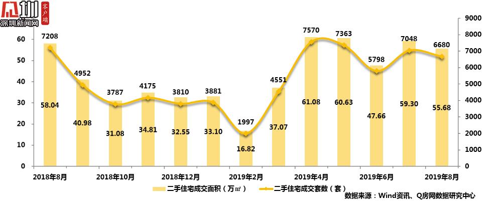 8月深圳房价数据出炉 全市住宅租金下滑 你的房租降了么?-中国网地产