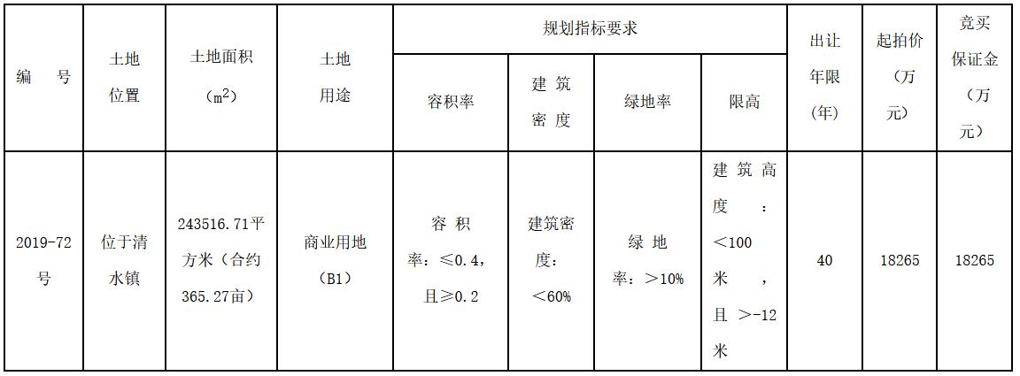 四川眉山1.83亿元出让一宗地块 将建天府乐高乐园-中国网地产