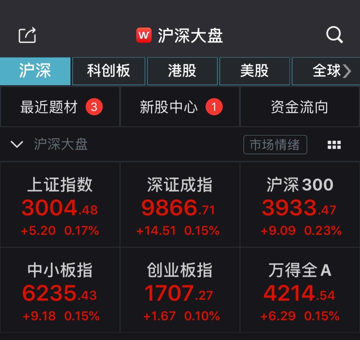 5年期LPR按兵不动!对股债汇楼市场释放了这些信号-中国网地产