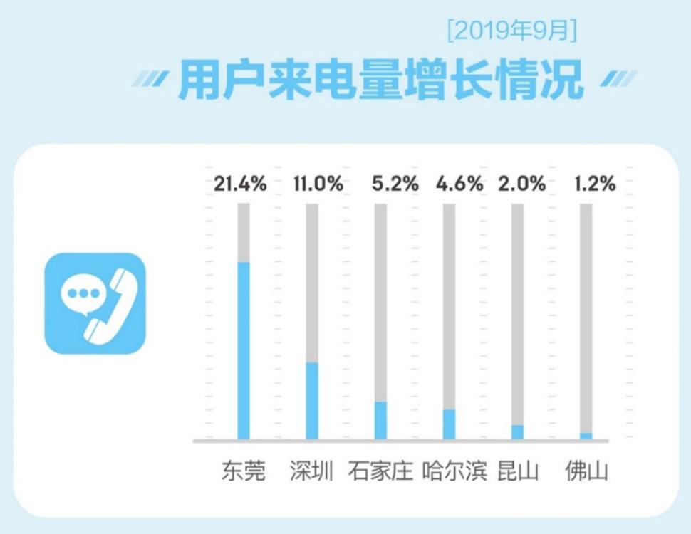 机构:一线房市走势分化 上海、深圳市场热度高-中国网地产