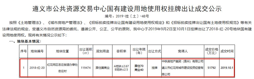 一城双子 擎动红城 | 中国铁建地产贵州 遵义红花岗再落一子-中国网地产