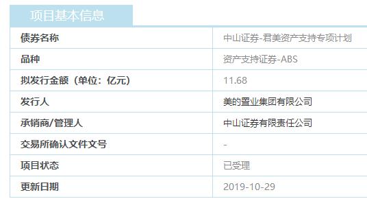 美的置业:11.68亿元君美资产支持证券获上交所受理-中国网地产