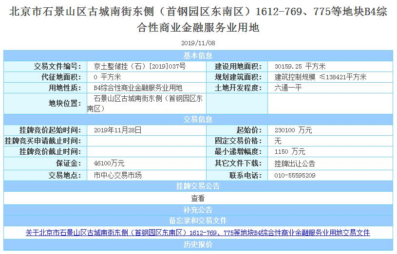 北京81.68億元新挂3宗地塊 石景山2宗、房山單宗42億-中國網地産