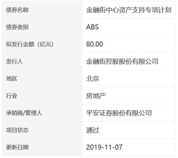 金融街:80亿元资产支持专项计划获深交所通过-中国网地产