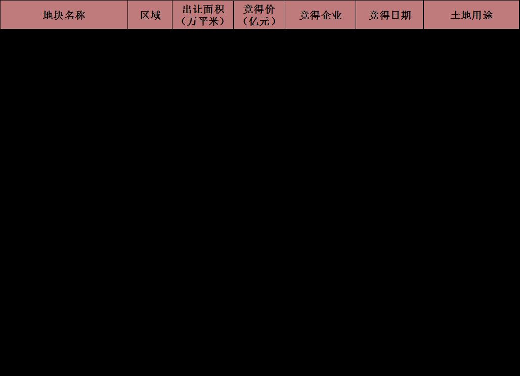"""10月上海市场分析报告:""""银十""""缺席 市场持续承压-中国网地产"""