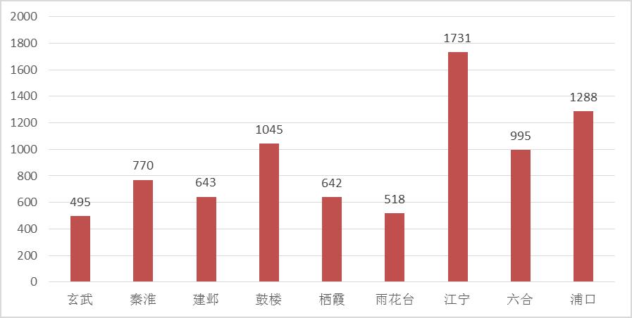 10月南京市场分析报告:量跌价稳 市场节奏放缓-中国网地产