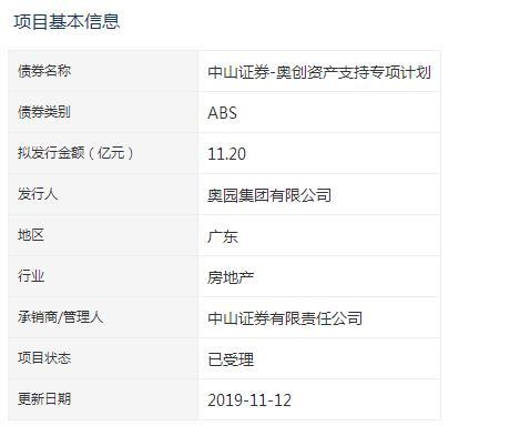奥园集团11.2亿元资产支持证券ABS已获深交所受理-中国网地产