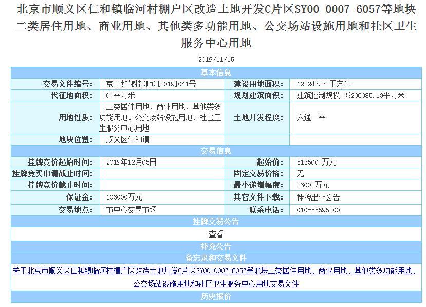 北京新挂三宗用地 两宗起拍价67.45亿元 1宗为招标出让-中国网地产