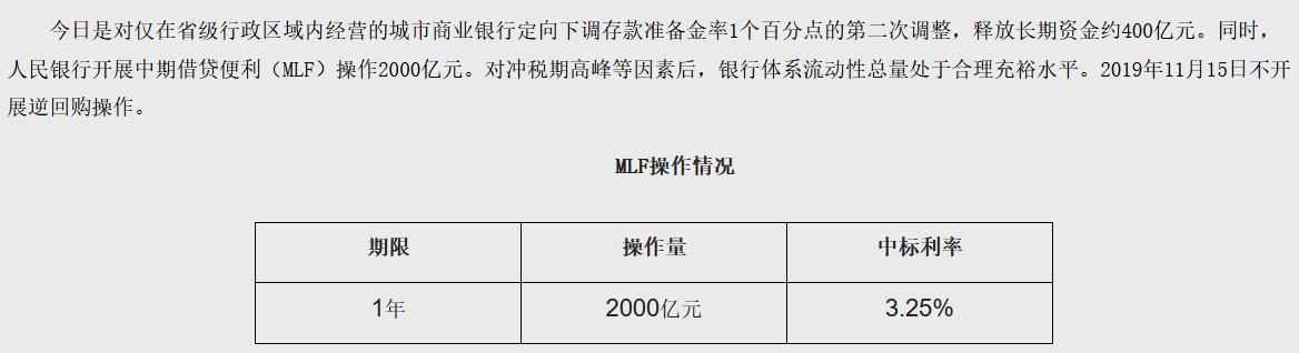 央行開展1年期MLF操作2000億元 操作利率3.25%-中國網地産