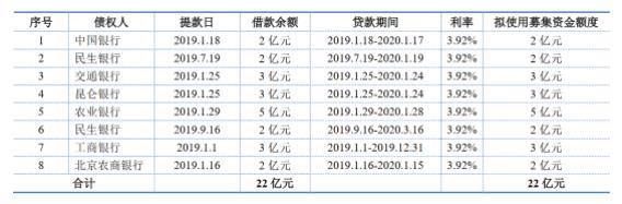首創股份:30億元可續期公司債券將於上交所上市-中國網地産