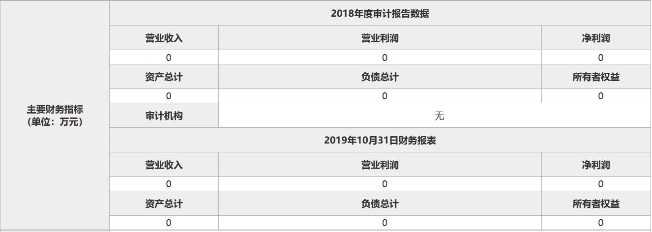 中国中冶拟转让山西京成汇民置业30%股权-中国网地产