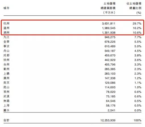 """德信中国:戴规模枷锁 高息""""盘活""""现金-中国网地产"""