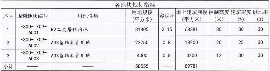 世茂8.5亿元竞得北京房山区共有产权房用地 溢价率10.39%-中国网地产