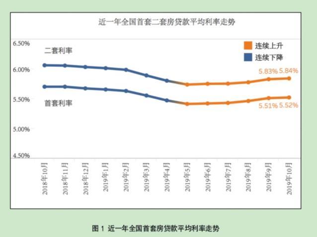 """央行大动作16天四度""""降息"""" 房贷利率会降吗?-中国网地产"""