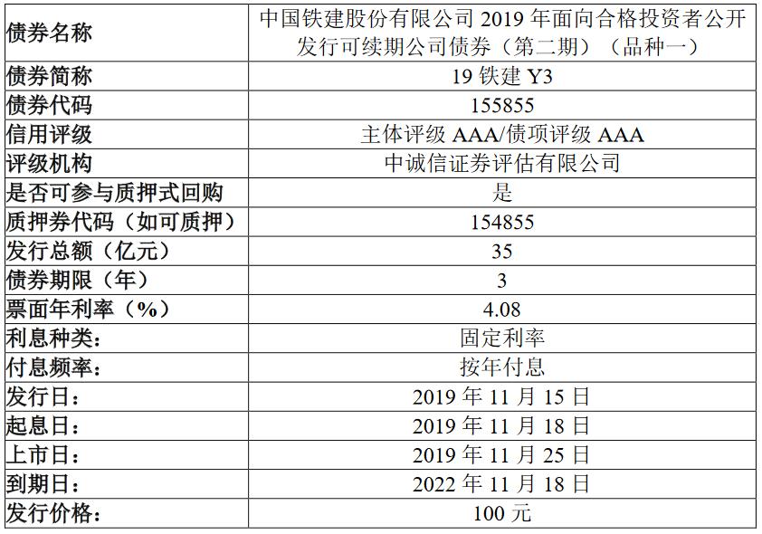 中国铁建:50亿元公司债券将上市 利率分别为4.08%与4.39%-中国网地产