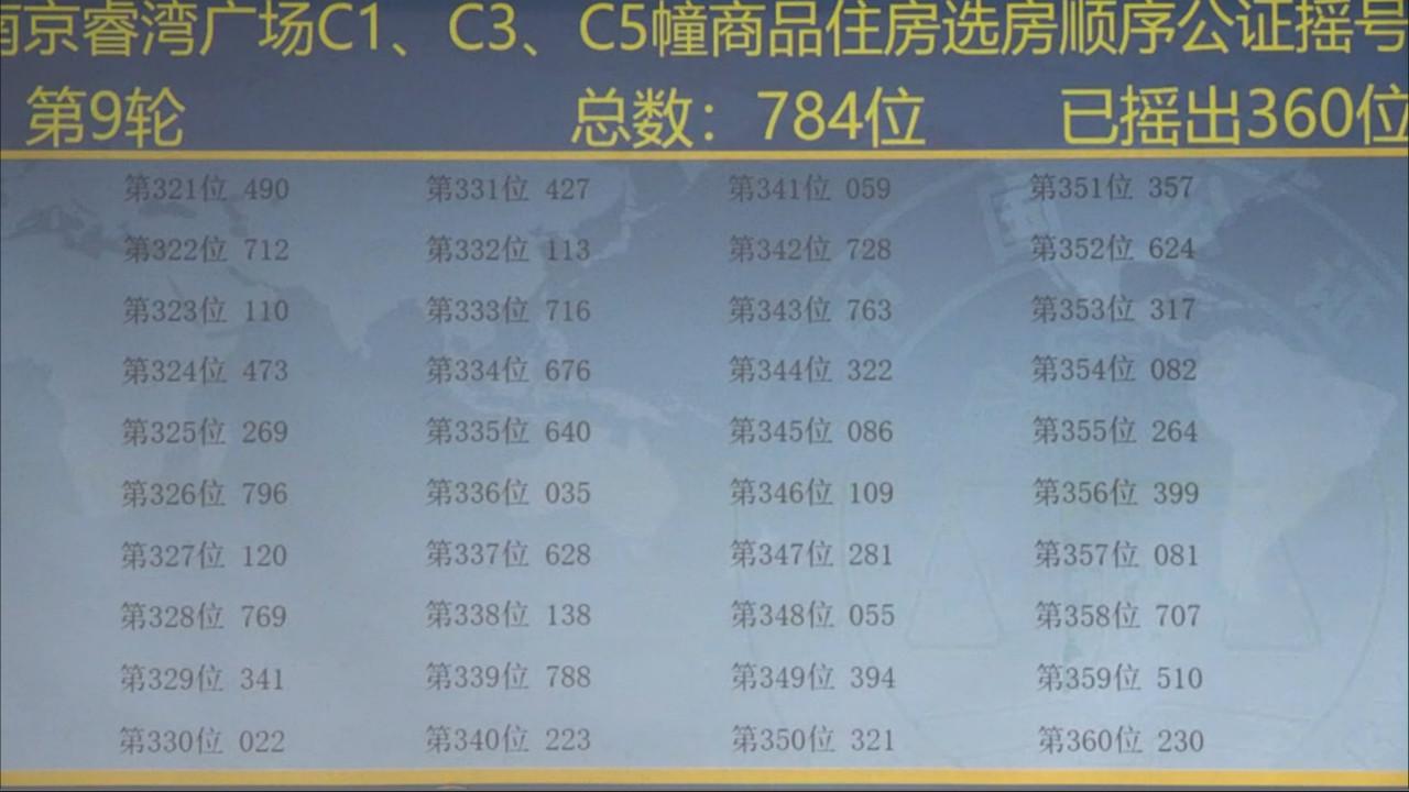 明日开盘!世茂主城纯新盘2.8万/㎡起,与河西倒挂!-中国网地产