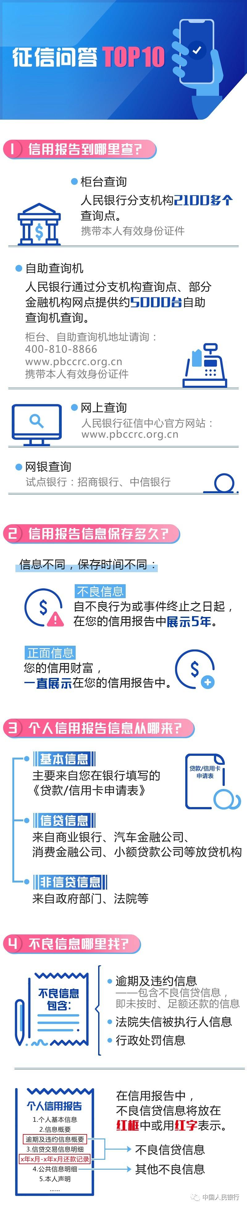 这些你关心的个人征信问题 权威解答来了-中国网地产