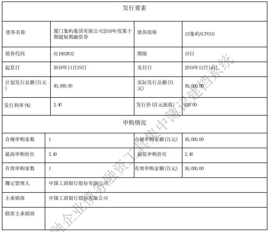 厦门象屿:成功发行5亿元超短期融资券 票面利率2.4%-中国网地产