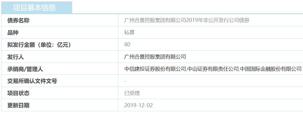 广州合景控股:80亿元非公开发行公司债券获上交所受理-中国网地产