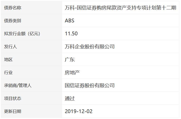万科一宗11.50亿元购房尾款ABS获深交所通过-中国网地产