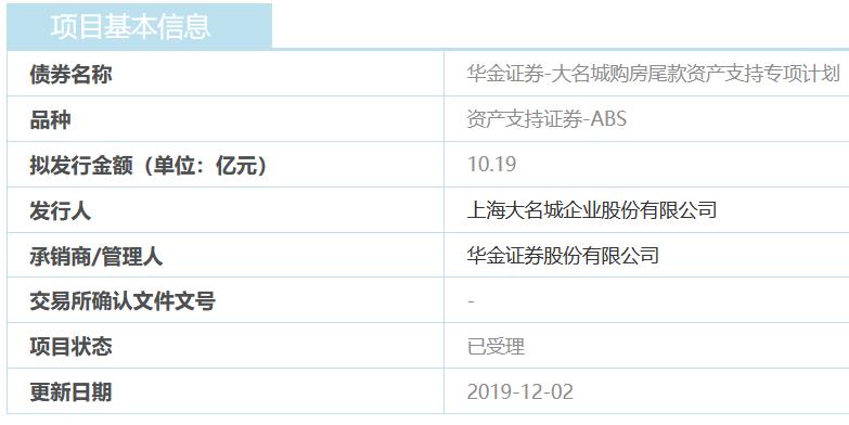 大名城:10.19亿元购房尾款ABS获上交所受理-中国网地产