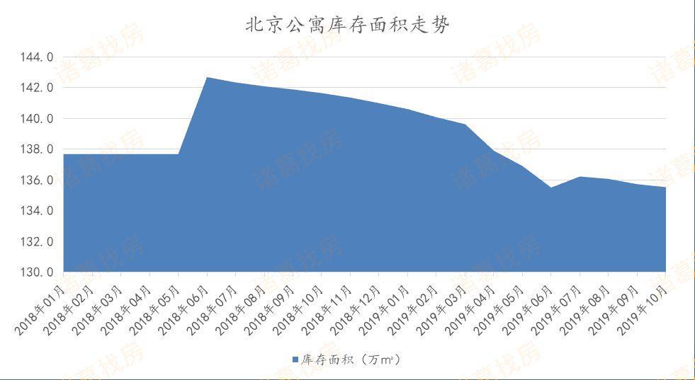 """禁止""""商改住""""城市扩围 机构:未来公寓市场将降温-中国网地产"""
