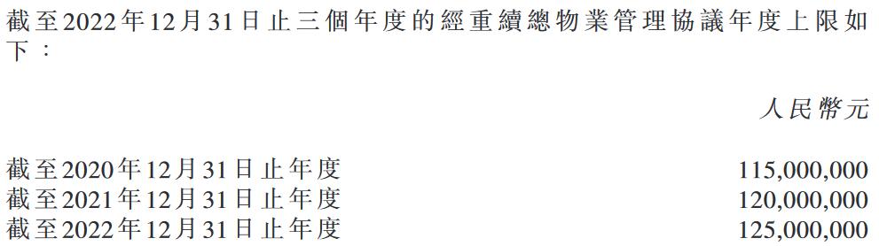 当代置业:与第一物业等订立关联交易协议-中国网地产