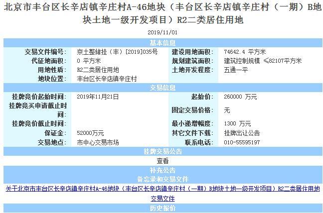 首开+保利底价26亿元竞得北京丰台长辛店1宗不限价地块-中国网地产