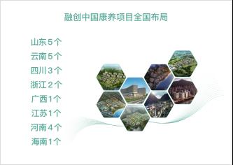 融创进军医疗康养 六大板块协同发展助力美好生活-中国网地产