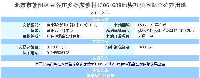 北京58.8億掛牌2宗預申請地塊 豆各莊共産房地塊售價39000元/平-中國網地産