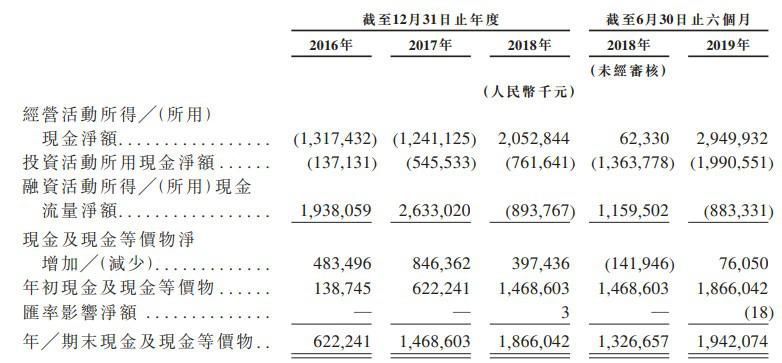 大唐地产:财务杠杆居高不下 千亿野心和现实尚存差距-中国网地产