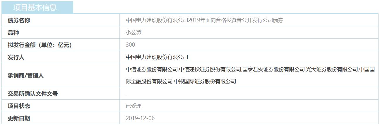 中国电建:300亿元小公募公司债券获上交所受理-中国网地产