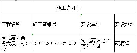 石家庄鹿泉两项目获预售证 一项目获施工许可证-中国网地产