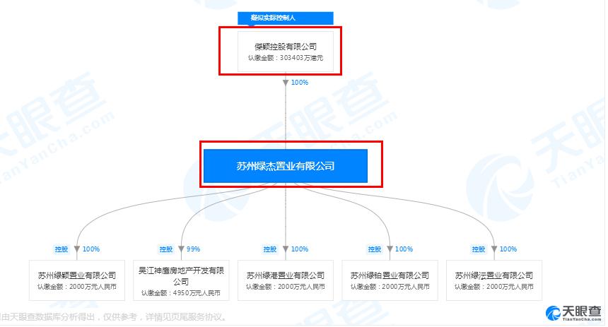 绿地香港12.33亿元竞得南通通州区1宗商住用地地块-中国网地产