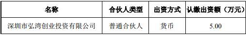 南山控股:拟与2家公司投资设立两支有限合伙基金-中国网地产