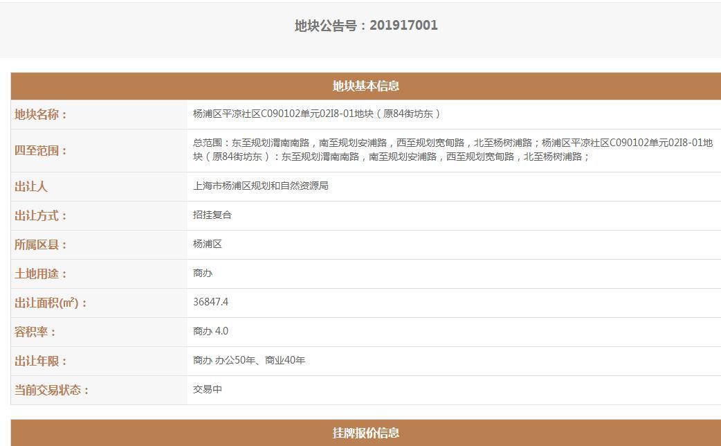 上海华谊集团联合体45亿元竞得上海杨浦区1宗商办用地-中国网地产