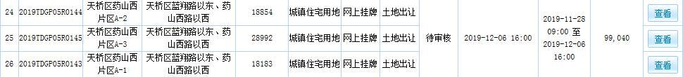 中梁总价9.9亿元竞得济南天桥区3宗住宅地块-中国网地产