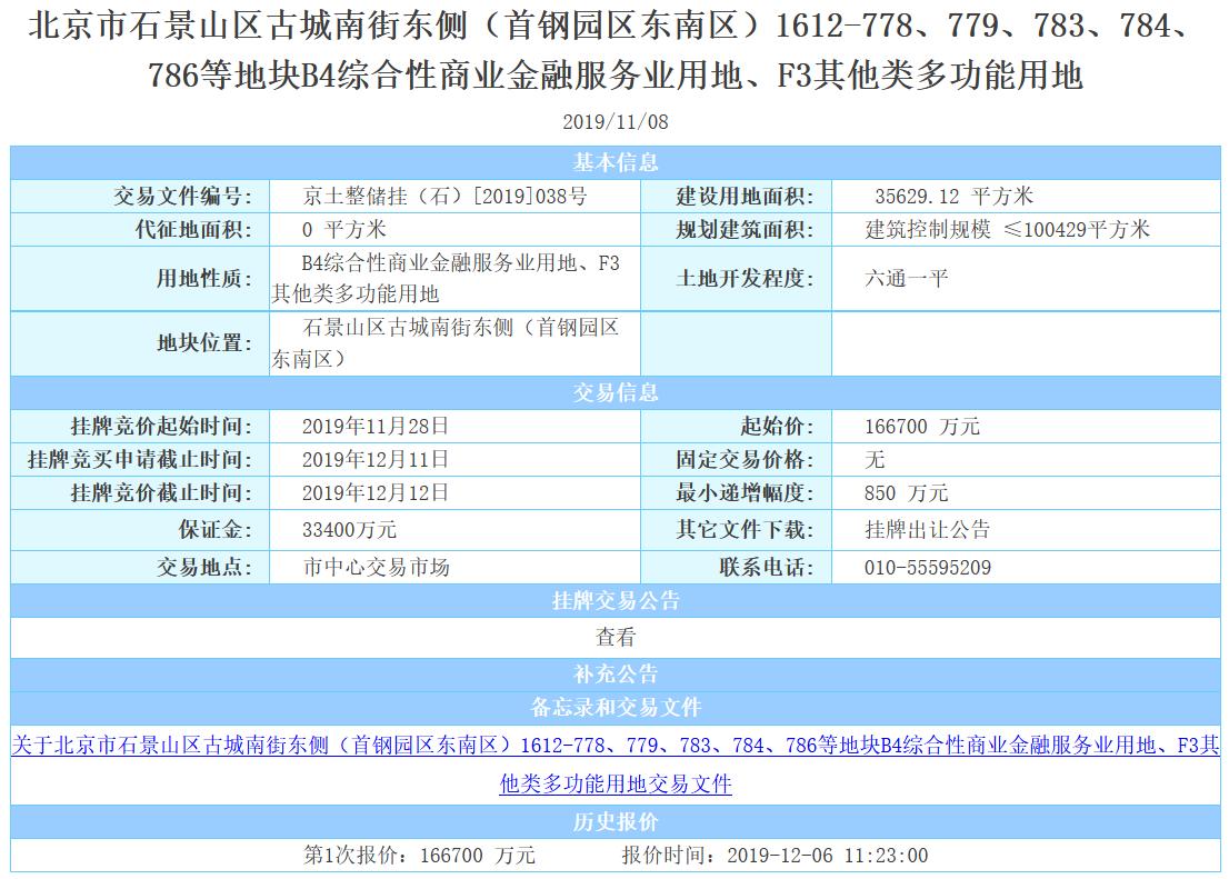 首钢39.68亿元摘得北京石景山2宗地块-中国网地产