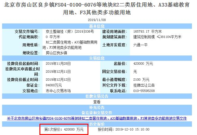 中骏42亿元底价竞得北京房山区良乡一宗居住用地-中国网地产